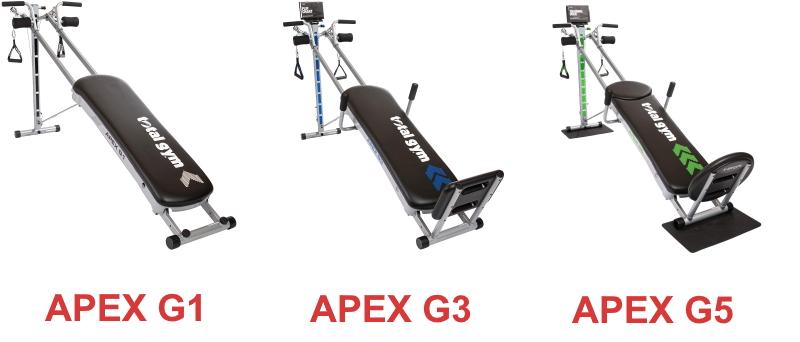 Total Gym APEX Models G1 G3 G5